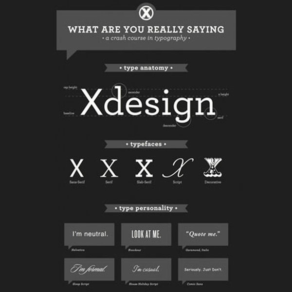 A Crash Course In Typography Xdesign